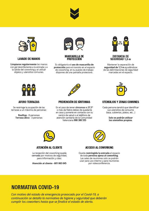 normativa COVID coworking valencia